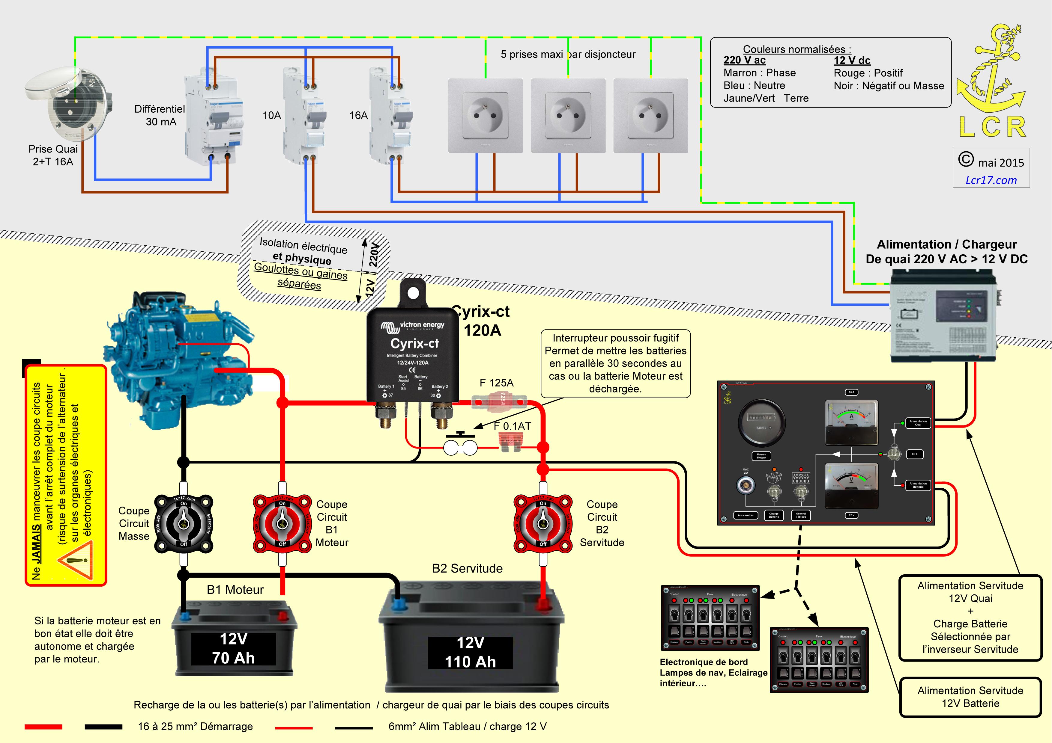 Schémas électriques Bateau - Tableau-de-bord-electrique-de ...
