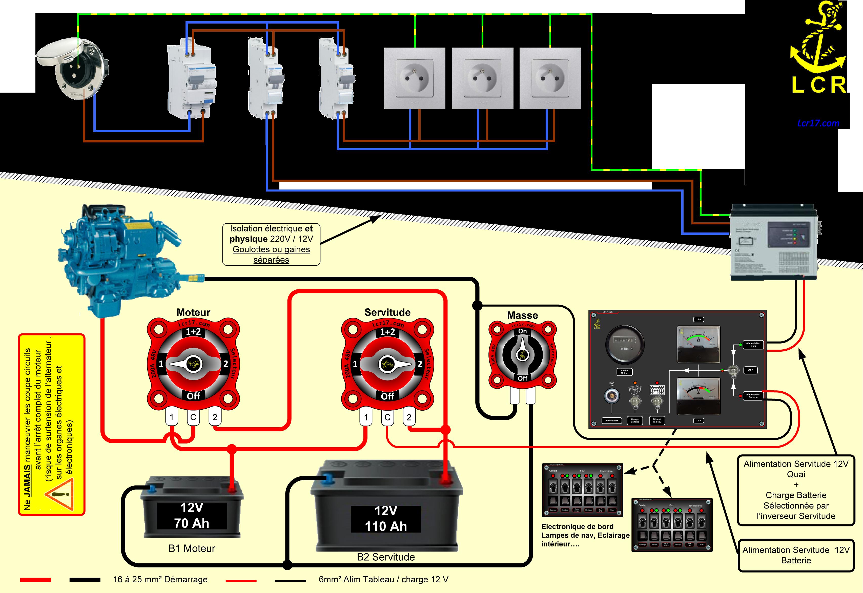 Schemas Electriques Bateau Tableau De Bord Electrique De Bateau